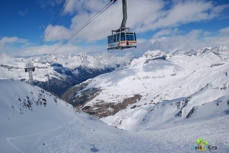 ТОП 6 горнолыжных курортов Швейцарии цены трассы фото