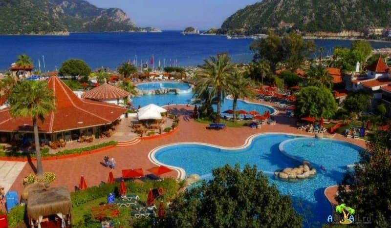 Мармарис, отдых в Турции 2020, погода