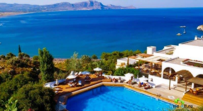 Лучшие отели Греции. Открытие границ для россиян. Доступные страны на лето 2021